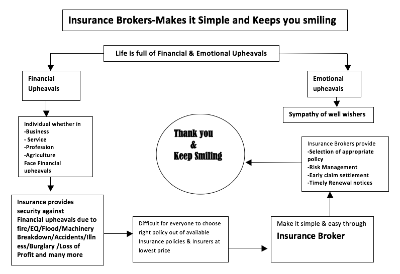 insurancebroker-smiling